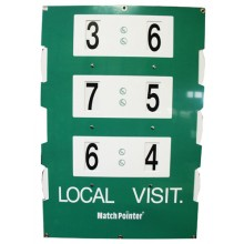 Score Display Board (Large Model)